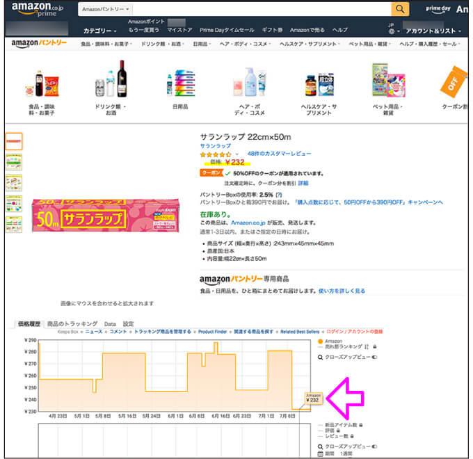 Amazonプライムデーセール-プライスチェッカー